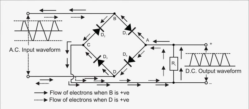 dioda penyearah satu gelombang penuh