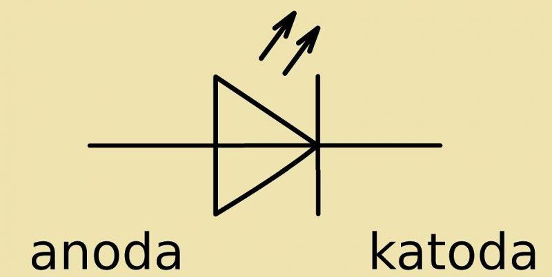 simbol LED