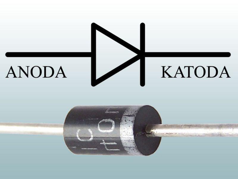 simbol dan bentuk dioda