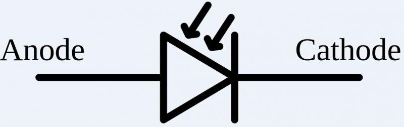 simbol photo diode