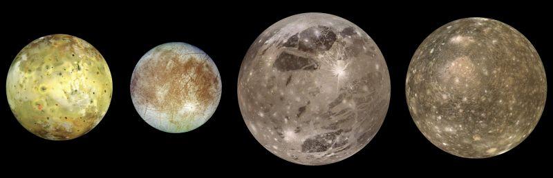 Satelit planet jupiter