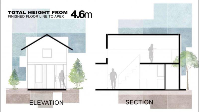 Denah Rumah Kecil Jepang Modern 3x6 Meter